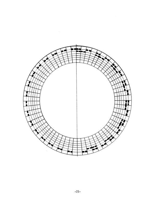 Astro-Logic P025