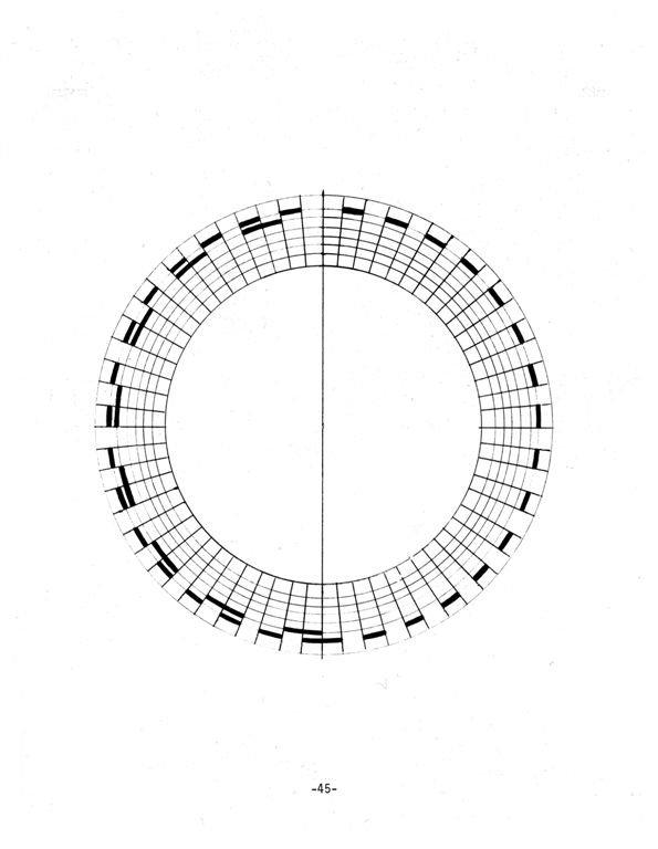 Astro-Logic P045