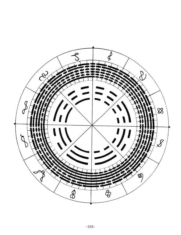 Astro-Logic P109