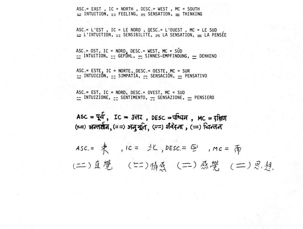 Astro-Logic P122
