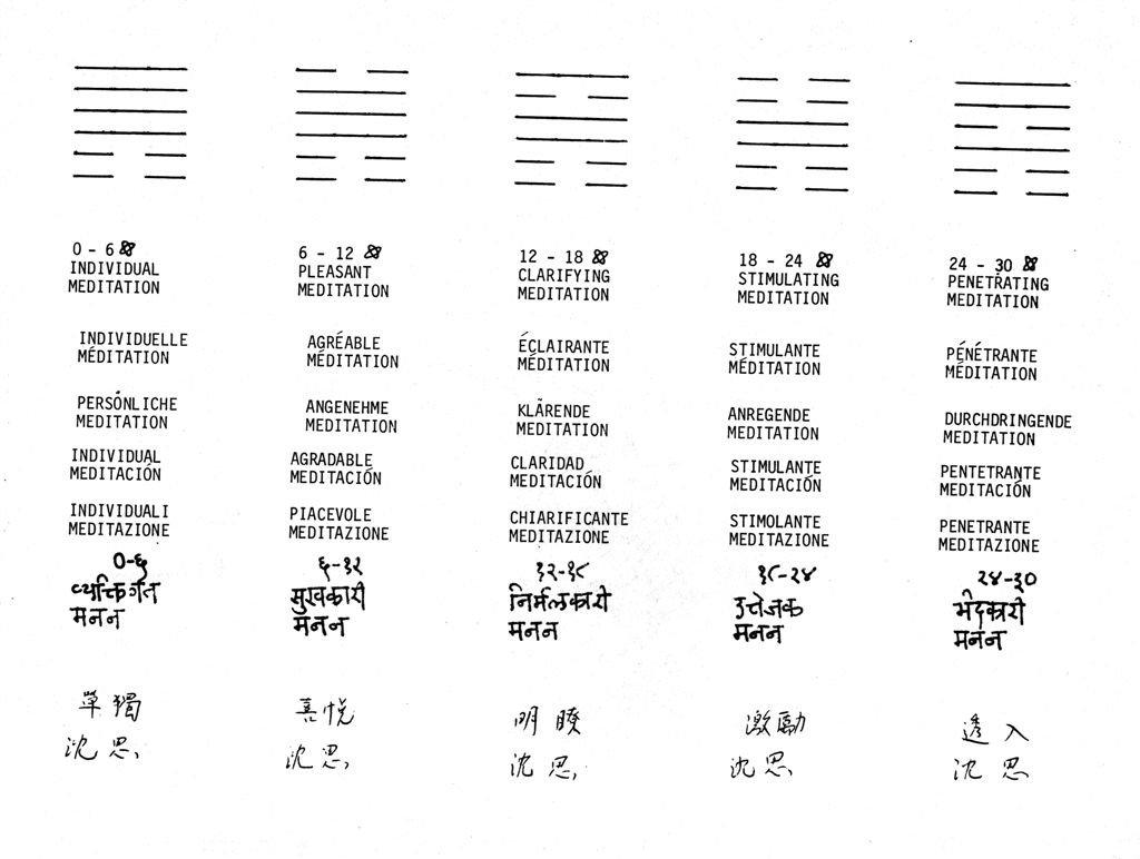 Astro-Logic P153