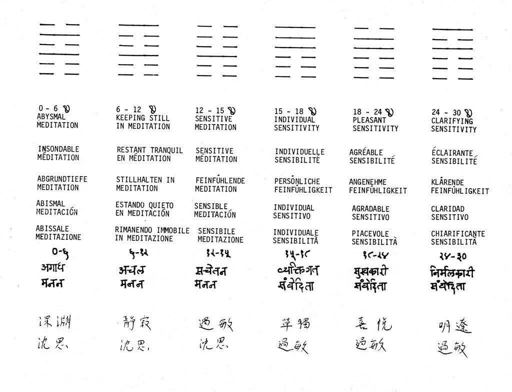 Astro-Logic P155