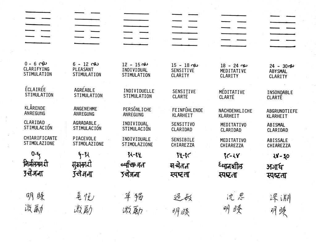 Astro-Logic P161