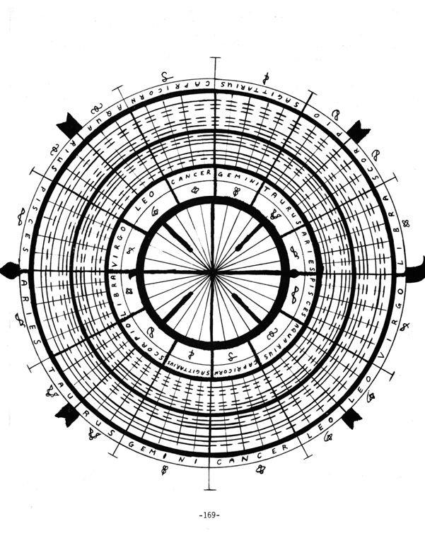 Astro-Logic P169