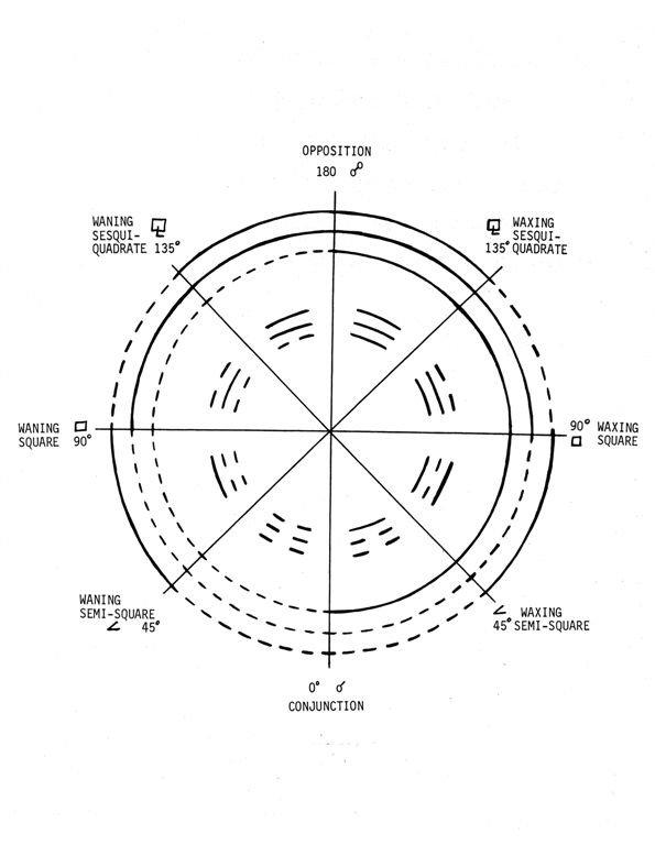 Astro-Logic P177