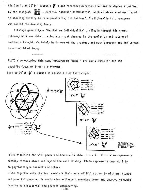 Astro-Logic P188