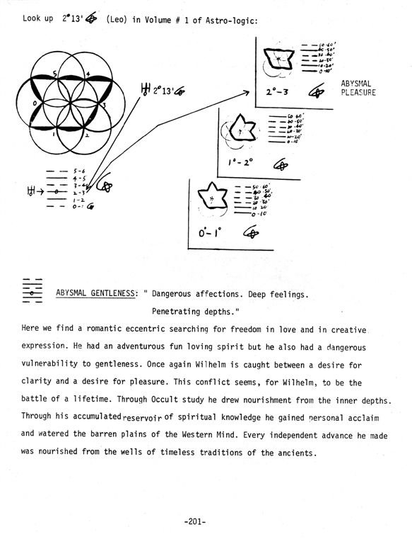 Astro-Logic P201