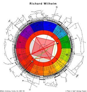 1-WilhelmR-horoscope