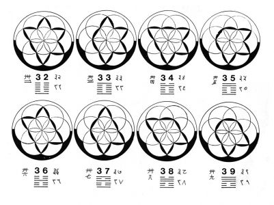 Astro-Logic P132