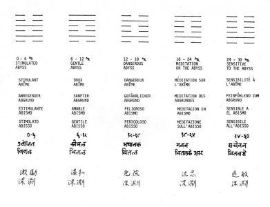 Astro-Logic P151