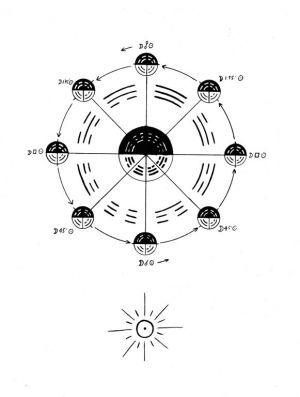 Astro-Logic P173