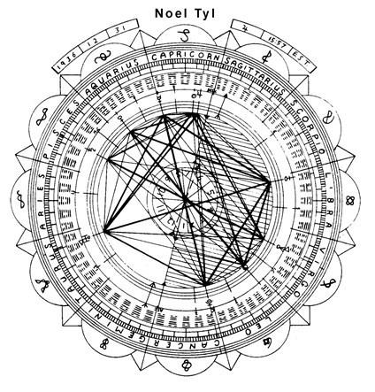 Noel Tyl's Horoscope