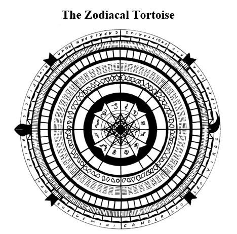 Astrology I Ching Mandala