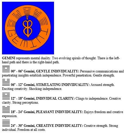 Hexagrams in Gemini