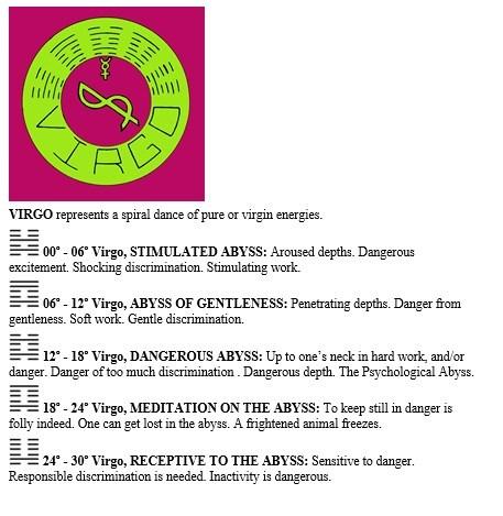 Hexagrams in Virgo