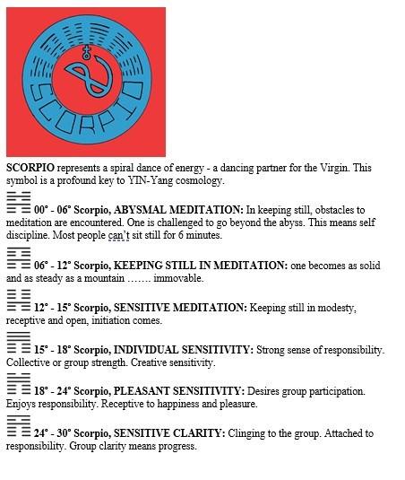 Hexagrams in Scorpio