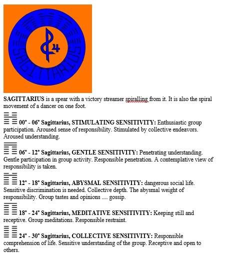 Hexagrams in Sagittarius